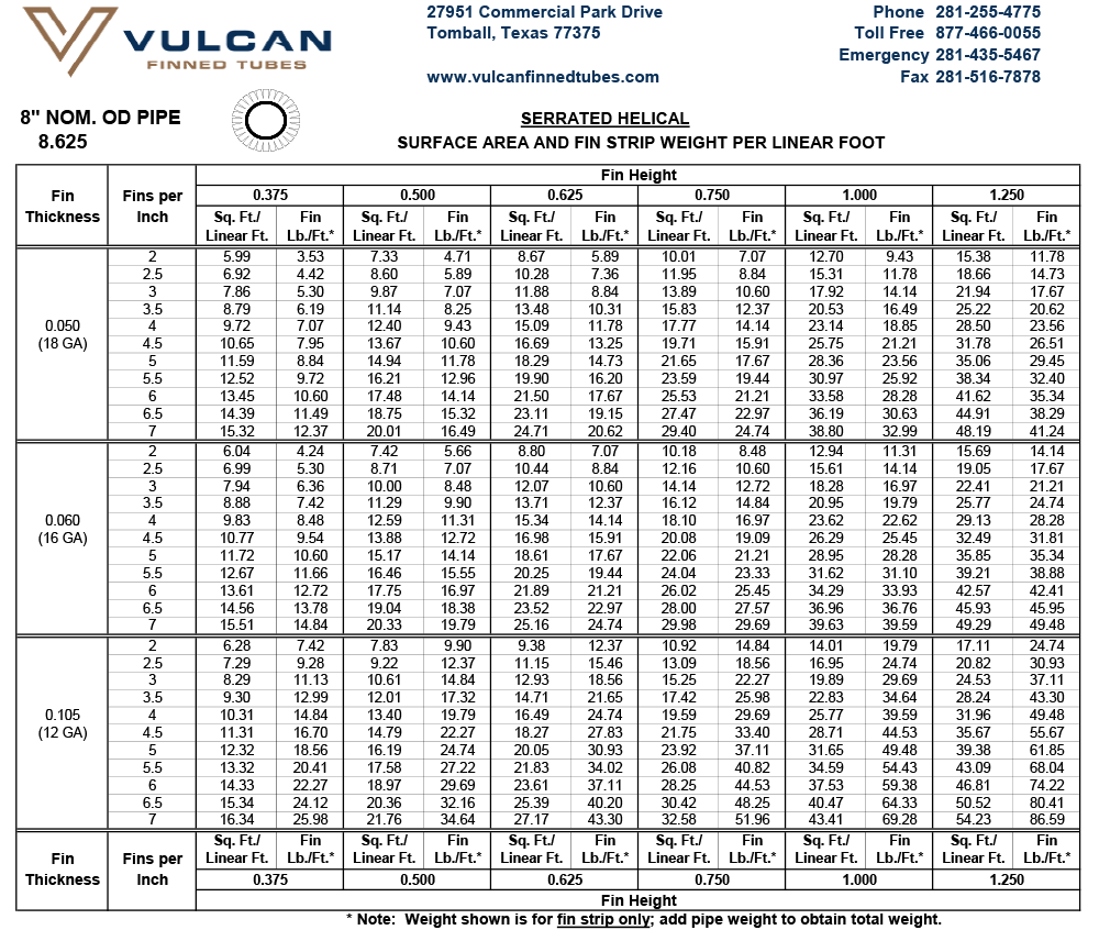 serrated-helical-11