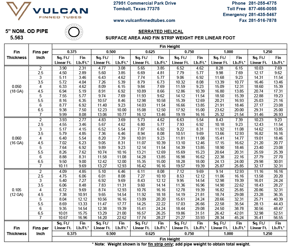 serrated-helical-9